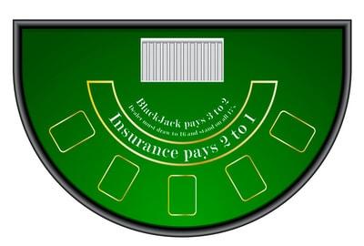Spelbord hos blackjack casino